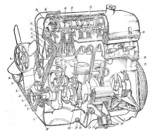 Двигатель автомобиля ВАЗ-2105:
